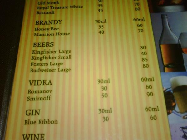 Prices In Goa